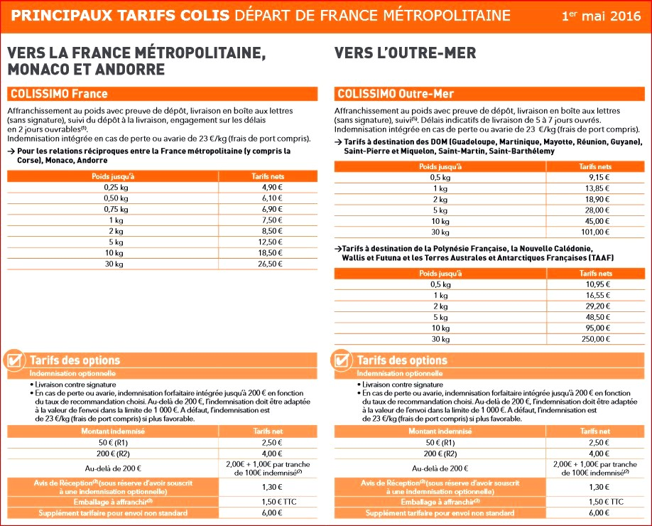 Tarif Colissimo France, Monaco, Andorre et Outre-Mer