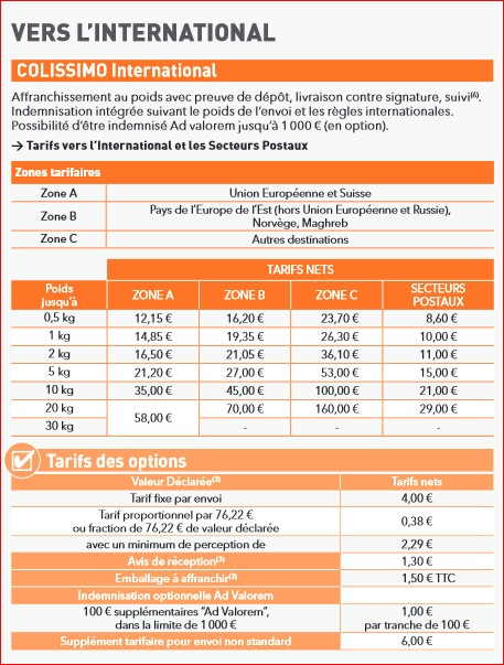 Tarif Colissimo International